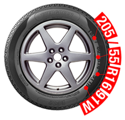 Tyre Size Calculator Size Conversion Blackcircles Com
