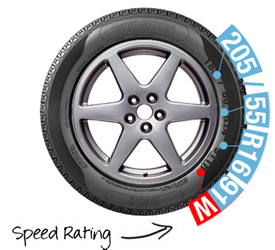 how to find the speed rating on a tire