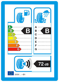 The EU Tyre label explained