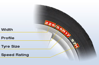 Image showing where to find and how to read tyres details